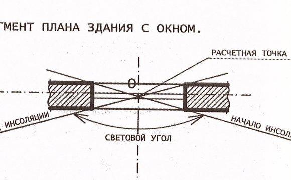 Инструкция Инсоляция