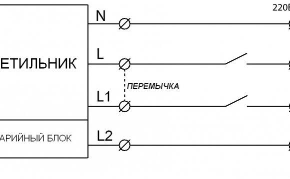 Светодиодный светильник LEDEL
