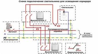 серьезное заболевание, схема подключения освещения бани 12 вольт на Федеральной службы